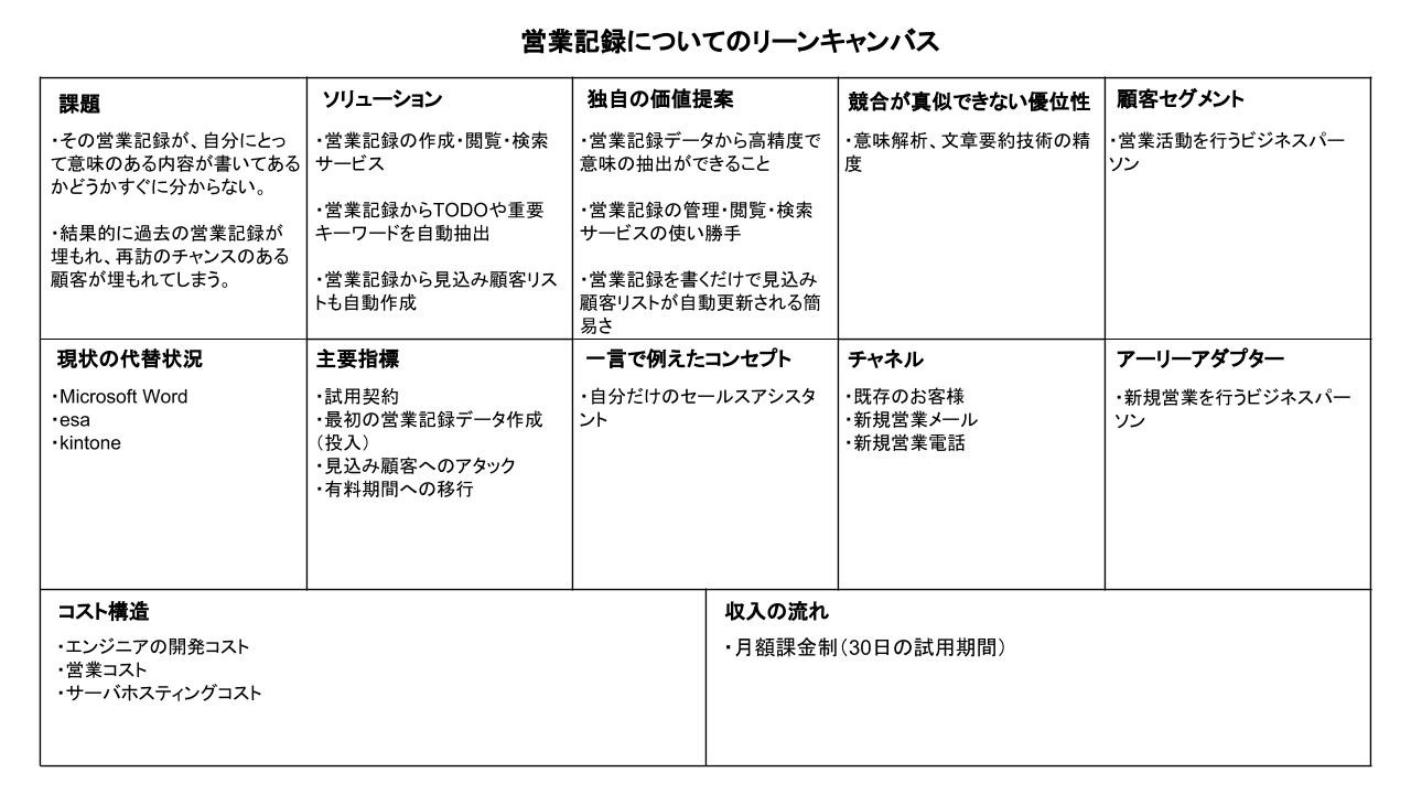 アドベントカレンダー2018_リーンキャンバス.png