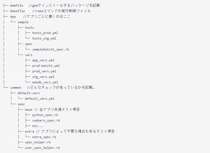ディレクトリ構成.png