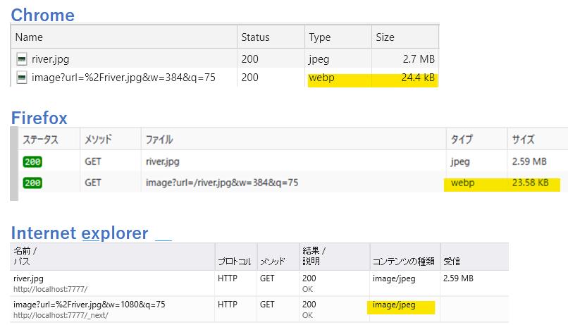 ac_20201222_04_comparison_browser.png