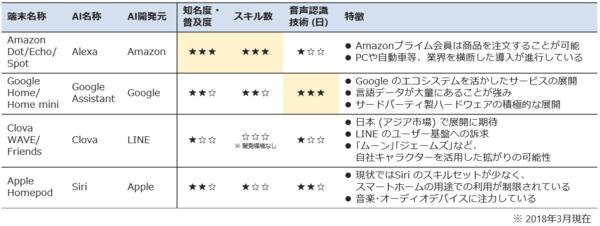 ss_comparison.PNG