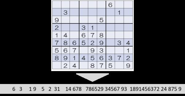 数独の文字列化.png